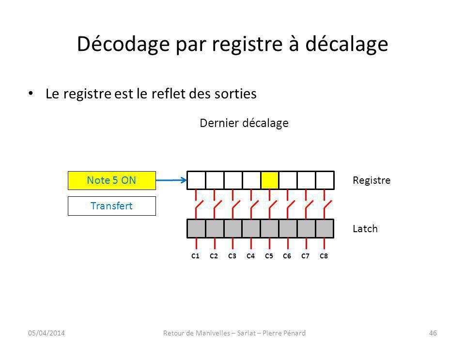 Décodage par registre à décalage Registre Latch C8C7C6C5C4C3C2C1 Note 5 ON Transfert Le registre est le reflet des sorties Dernier décalage 05/04/2014