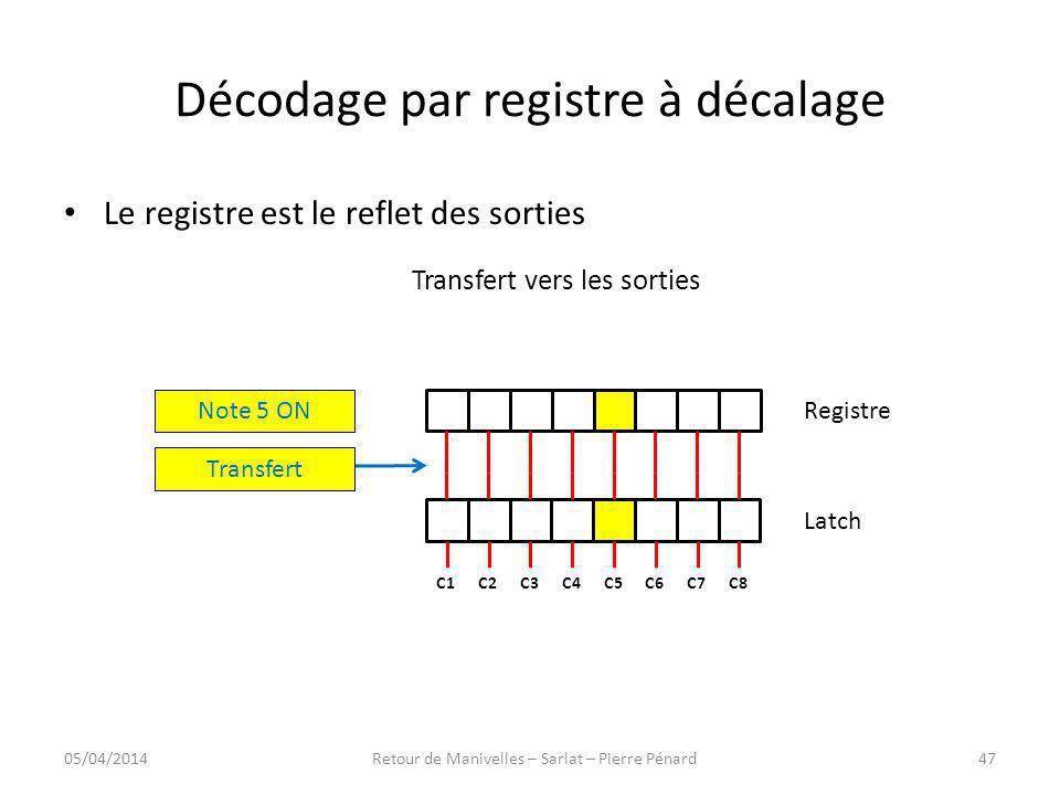 Décodage par registre à décalage Registre Latch C8C7C6C5C4C3C2C1 Note 5 ON Transfert Le registre est le reflet des sorties Transfert vers les sorties