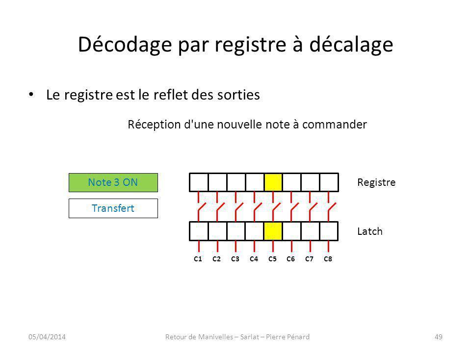 Décodage par registre à décalage Registre Latch C8C7C6C5C4C3C2C1 Note 3 ON Transfert Le registre est le reflet des sorties Réception d'une nouvelle no