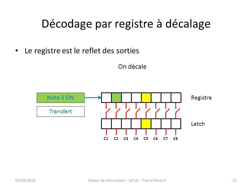 Décodage par registre à décalage Registre Latch C8C7C6C5C4C3C2C1 Note 3 ON Transfert Le registre est le reflet des sorties On décale 05/04/201451Retou