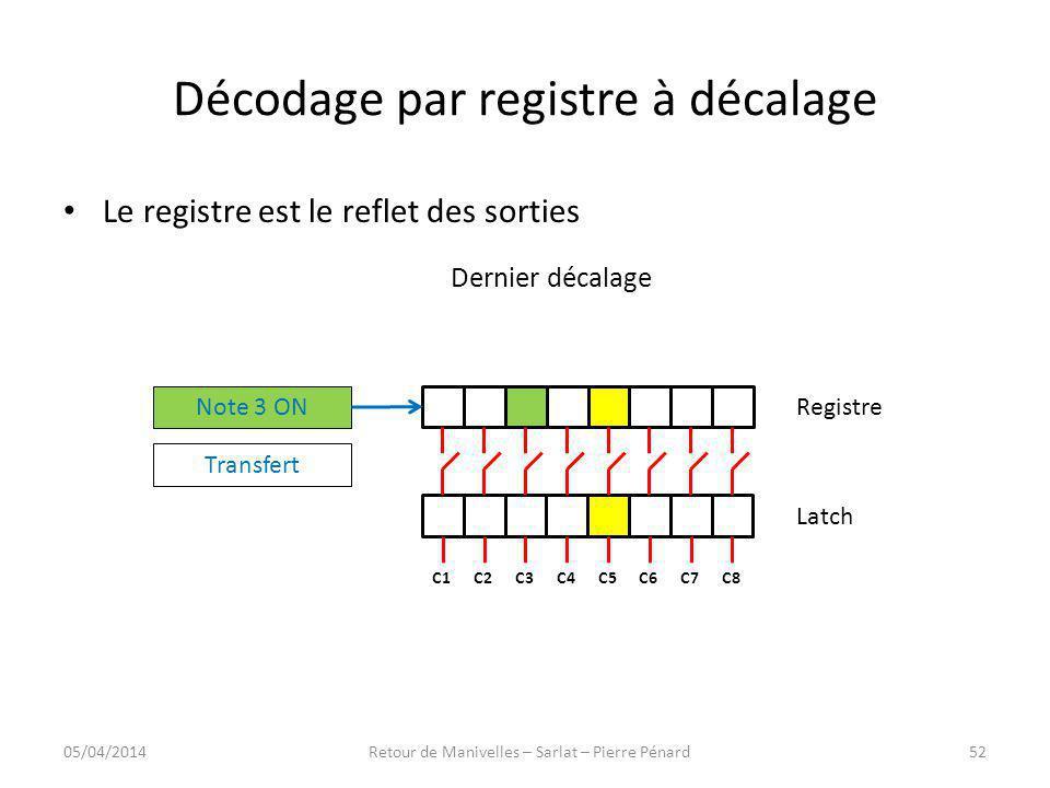 Décodage par registre à décalage Registre Latch C8C7C6C5C4C3C2C1 Note 3 ON Transfert Le registre est le reflet des sorties Dernier décalage 05/04/2014