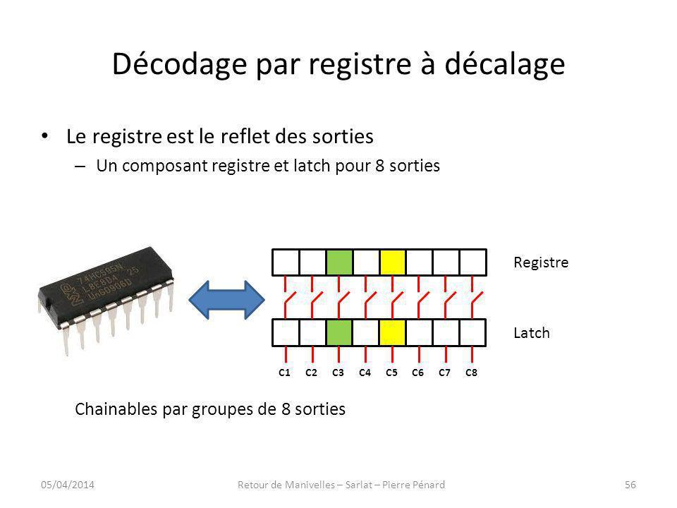 Décodage par registre à décalage Le registre est le reflet des sorties – Un composant registre et latch pour 8 sorties Chainables par groupes de 8 sor