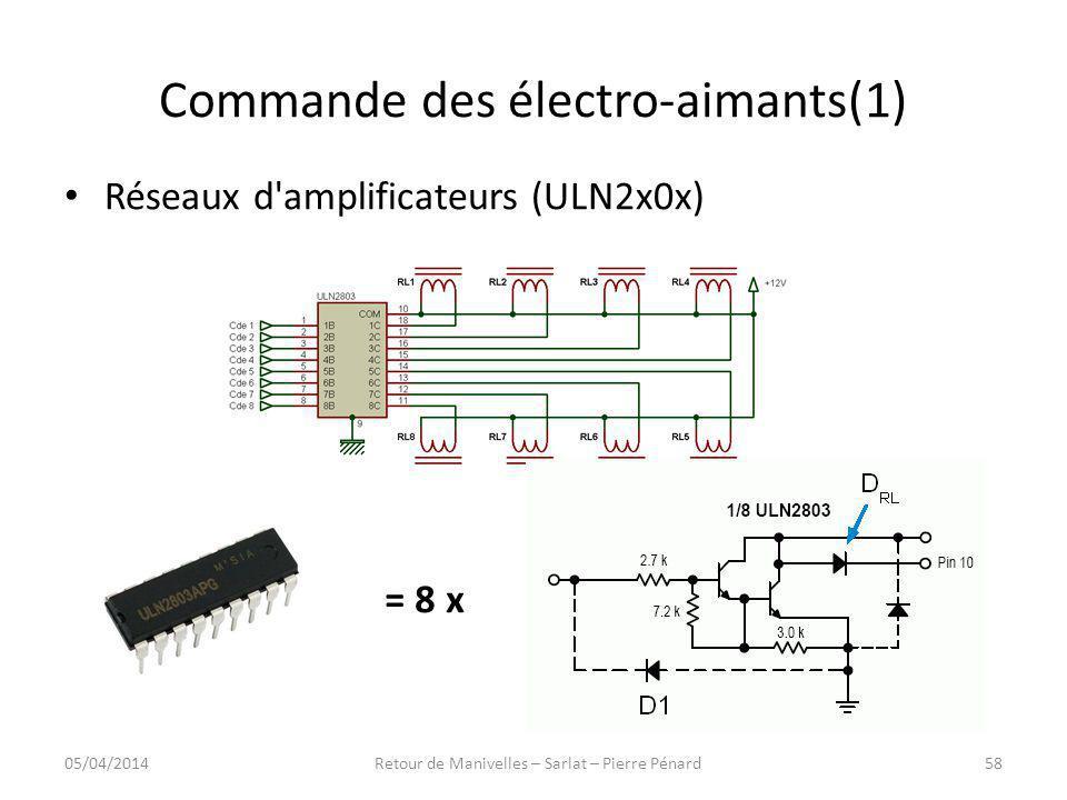 Commande des électro-aimants(1) Réseaux d'amplificateurs (ULN2x0x) 05/04/201458Retour de Manivelles – Sarlat – Pierre Pénard = 8 x