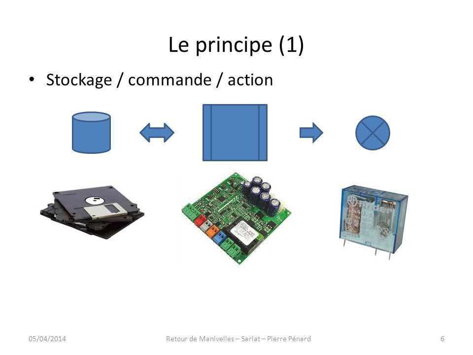 Le principe (2) Stockage -> commande -> action 05/04/20147Retour de Manivelles – Sarlat – Pierre Pénard