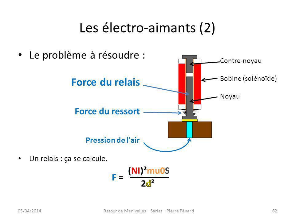 Les électro-aimants (2) 05/04/201462Retour de Manivelles – Sarlat – Pierre Pénard Pression de l'air Force du ressort Force du relais Contre-noyau Bobi
