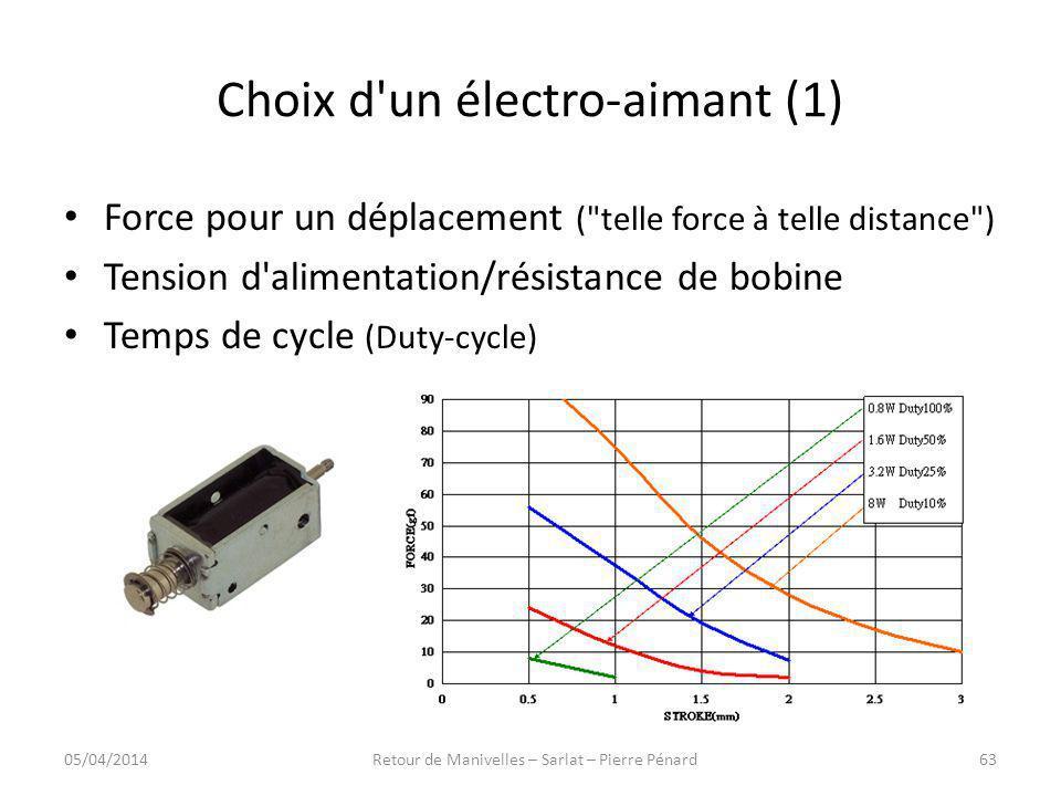 Choix d'un électro-aimant (1) Force pour un déplacement (