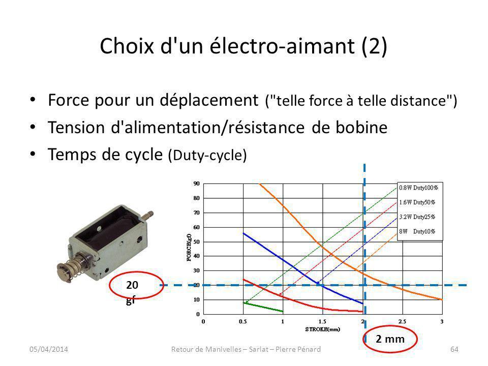 Choix d'un électro-aimant (2) Force pour un déplacement (