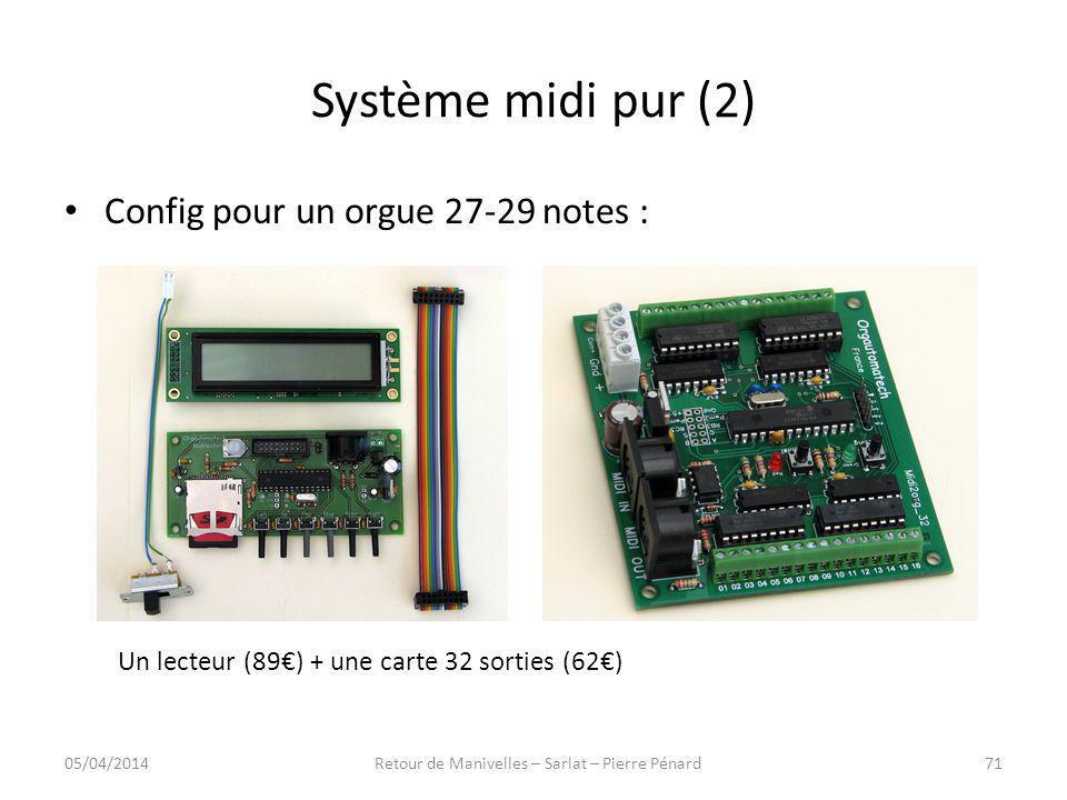 Système midi pur (2) Config pour un orgue 27-29 notes : Un lecteur (89) + une carte 32 sorties (62) 05/04/201471Retour de Manivelles – Sarlat – Pierre