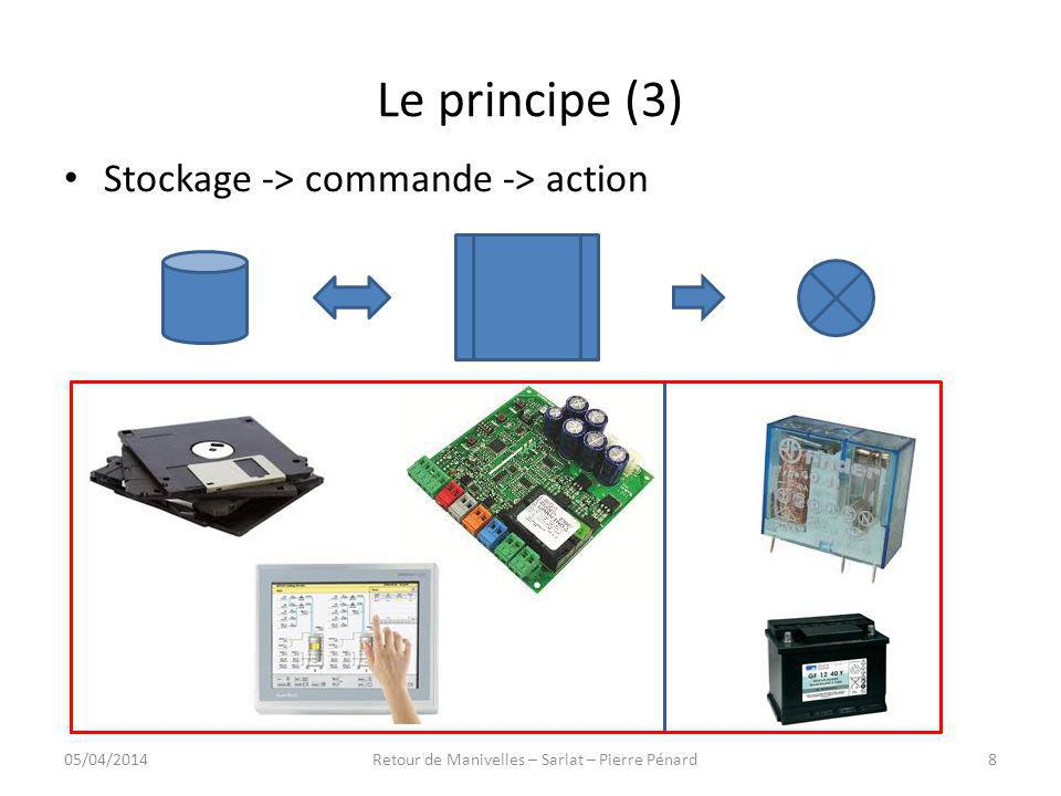 05/04/2014Retour de Manivelles – Sarlat – Pierre Pénard39 Décodage des messages midi