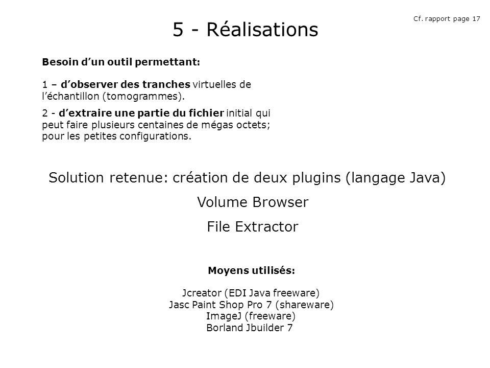 5 - Réalisations Besoin dun outil permettant: 1 – dobserver des tranches virtuelles de léchantillon (tomogrammes).