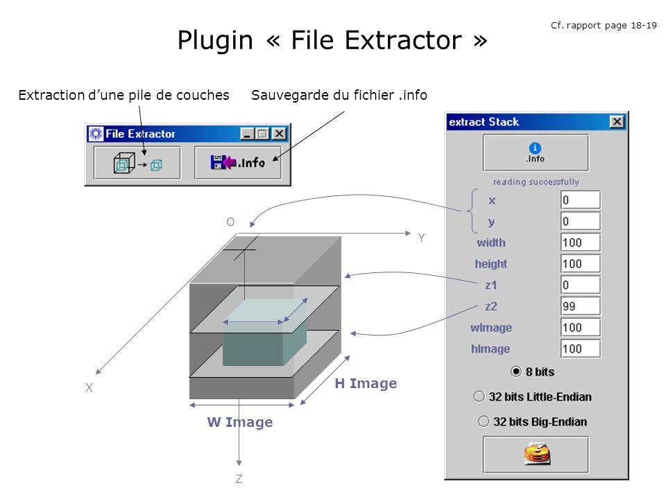 Plugin « File Extractor » Extraction dune pile de couchesSauvegarde du fichier.info Z Y X O W Image H Image Cf.