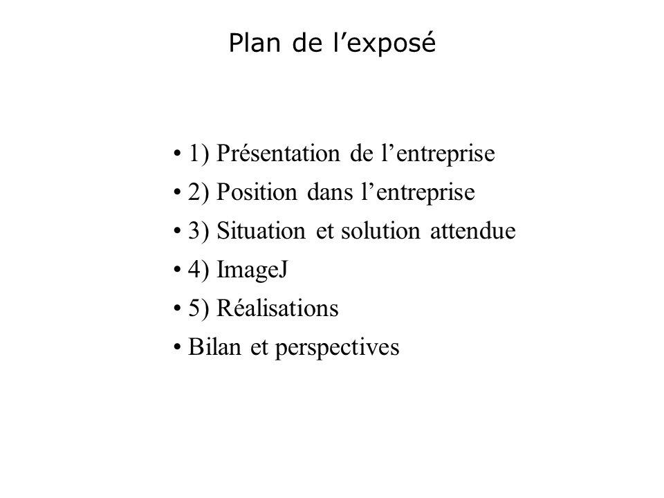 Plan de lexposé 1) Présentation de lentreprise 2) Position dans lentreprise 3) Situation et solution attendue 4) ImageJ 5) Réalisations Bilan et perspectives