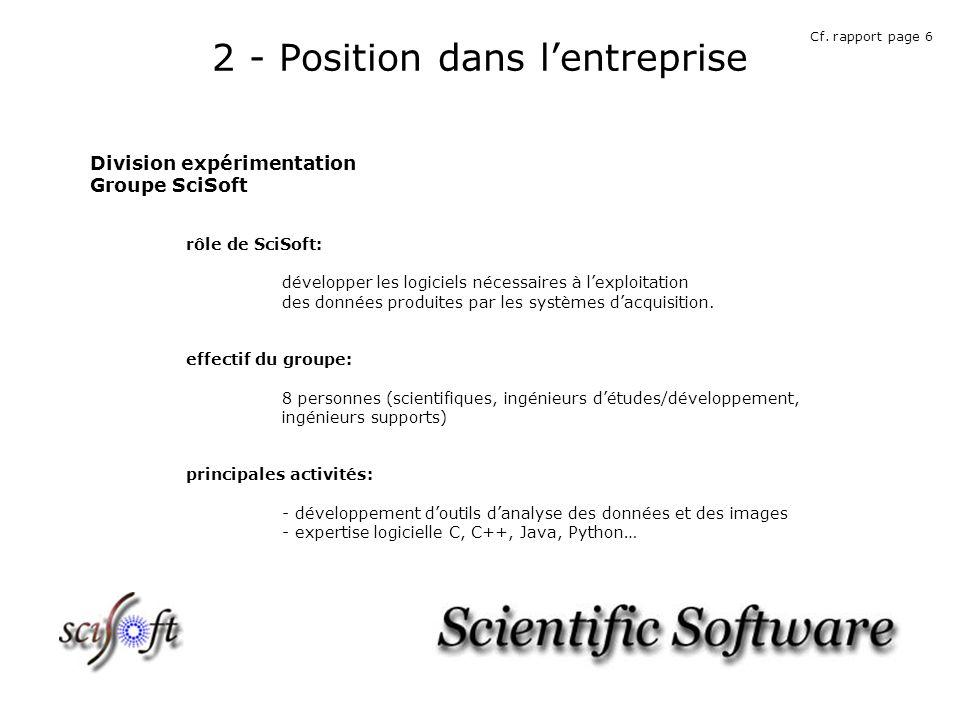 2 - Position dans lentreprise Division expérimentation Groupe SciSoft rôle de SciSoft: développer les logiciels nécessaires à lexploitation des données produites par les systèmes dacquisition.