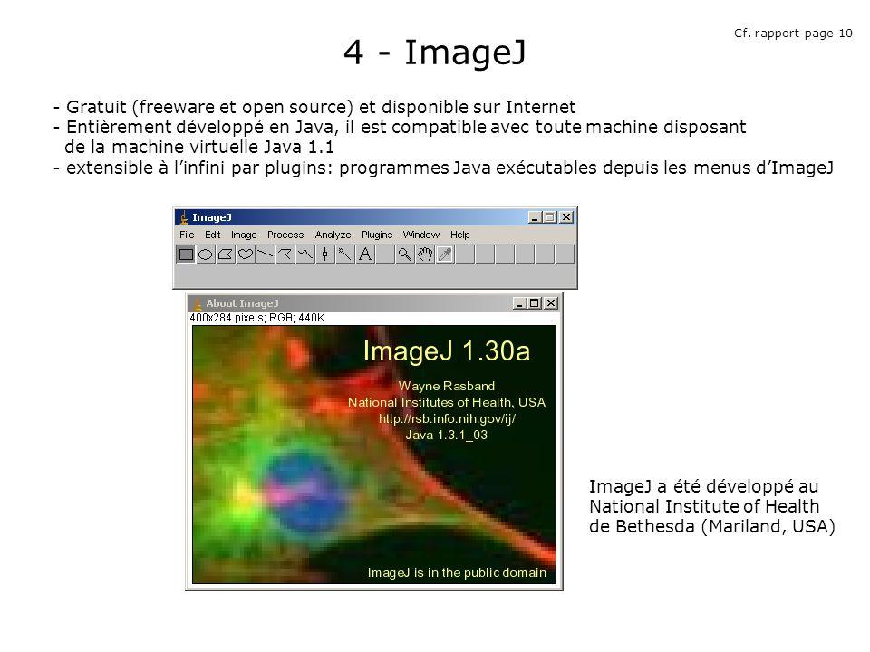 4 - ImageJ - Gratuit (freeware et open source) et disponible sur Internet - Entièrement développé en Java, il est compatible avec toute machine disposant de la machine virtuelle Java 1.1 - extensible à linfini par plugins: programmes Java exécutables depuis les menus dImageJ ImageJ a été développé au National Institute of Health de Bethesda (Mariland, USA) Cf.