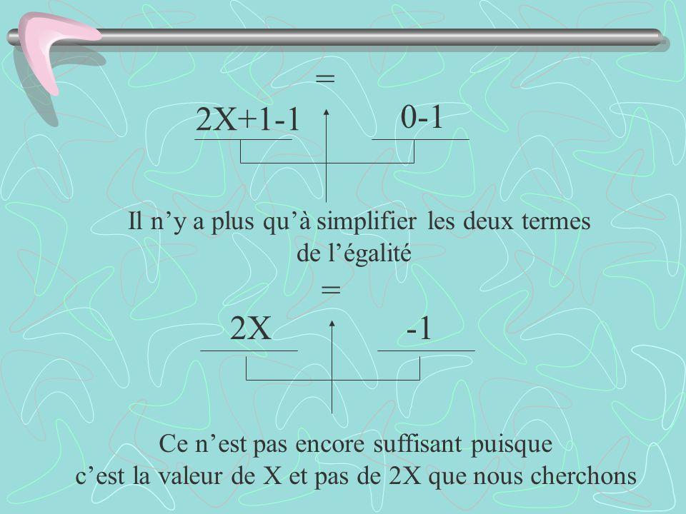 Il ny a plus quà simplifier les deux termes de légalité Ce nest pas encore suffisant puisque cest la valeur de X et pas de 2X que nous cherchons 2X+1-
