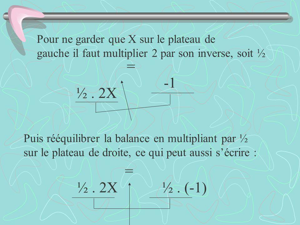 Pour ne garder que X sur le plateau de gauche il faut multiplier 2 par son inverse, soit ½ Puis rééquilibrer la balance en multipliant par ½ sur le pl