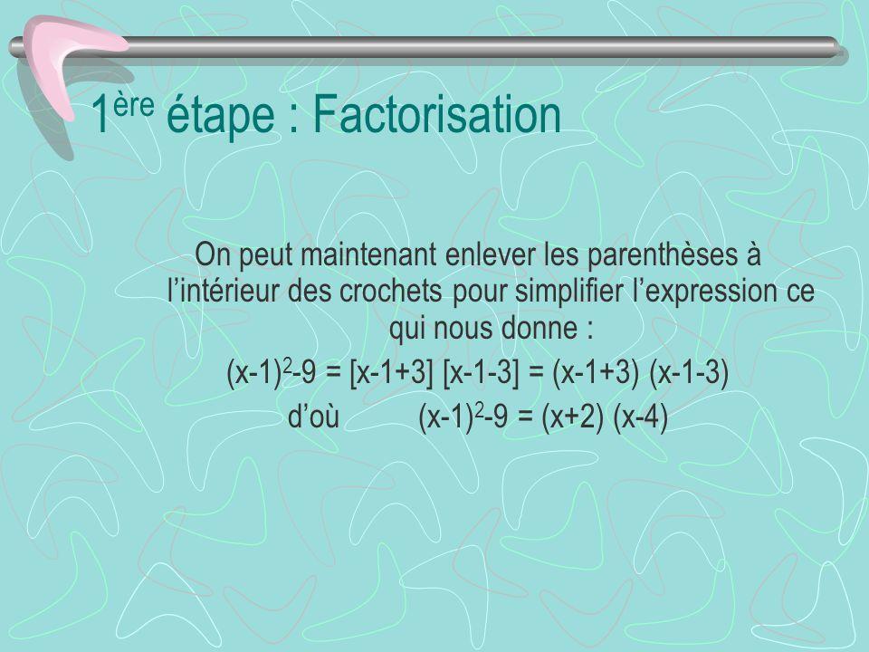 On peut maintenant enlever les parenthèses à lintérieur des crochets pour simplifier lexpression ce qui nous donne : (x-1) 2 -9 = [x-1+3] [x-1-3] = (x