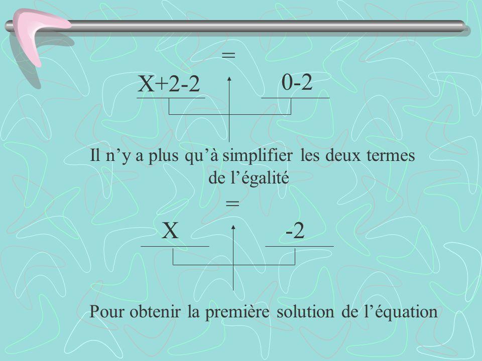 Il ny a plus quà simplifier les deux termes de légalité Pour obtenir la première solution de léquation X+2-2 0-2 = X-2 =