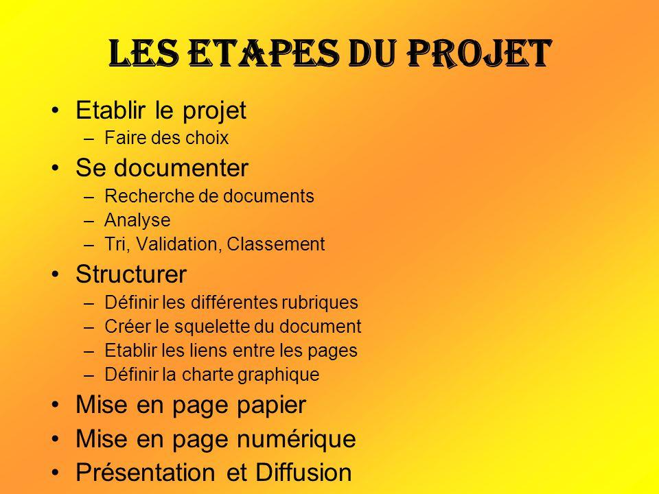Les etapes du projet Etablir le projet –Faire des choix Se documenter –Recherche de documents –Analyse –Tri, Validation, Classement Structurer –Défini