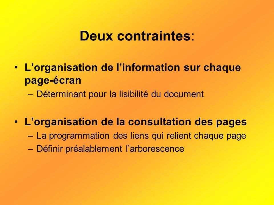 Deux contraintes: Lorganisation de linformation sur chaque page-écran –Déterminant pour la lisibilité du document Lorganisation de la consultation des