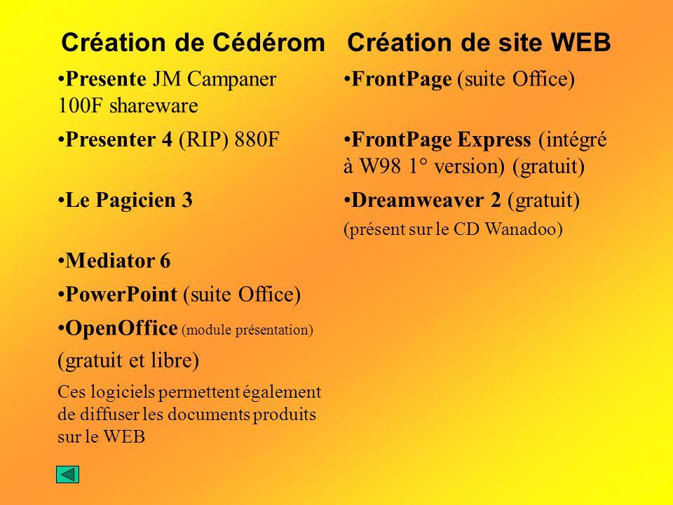 Création de CédéromCréation de site WEB Presente JM Campaner 100F shareware FrontPage (suite Office) Presenter 4 (RIP) 880FFrontPage Express (intégré