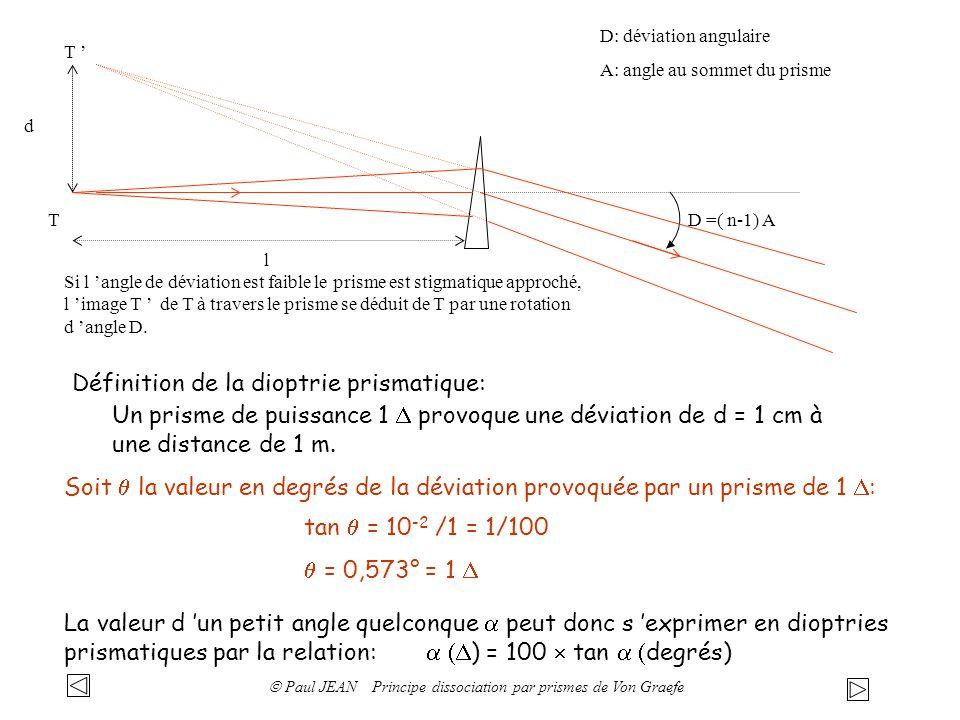 D =( n-1) A D: déviation angulaire A: angle au sommet du prisme Définition de la dioptrie prismatique: d l Un prisme de puissance 1 provoque une dévia