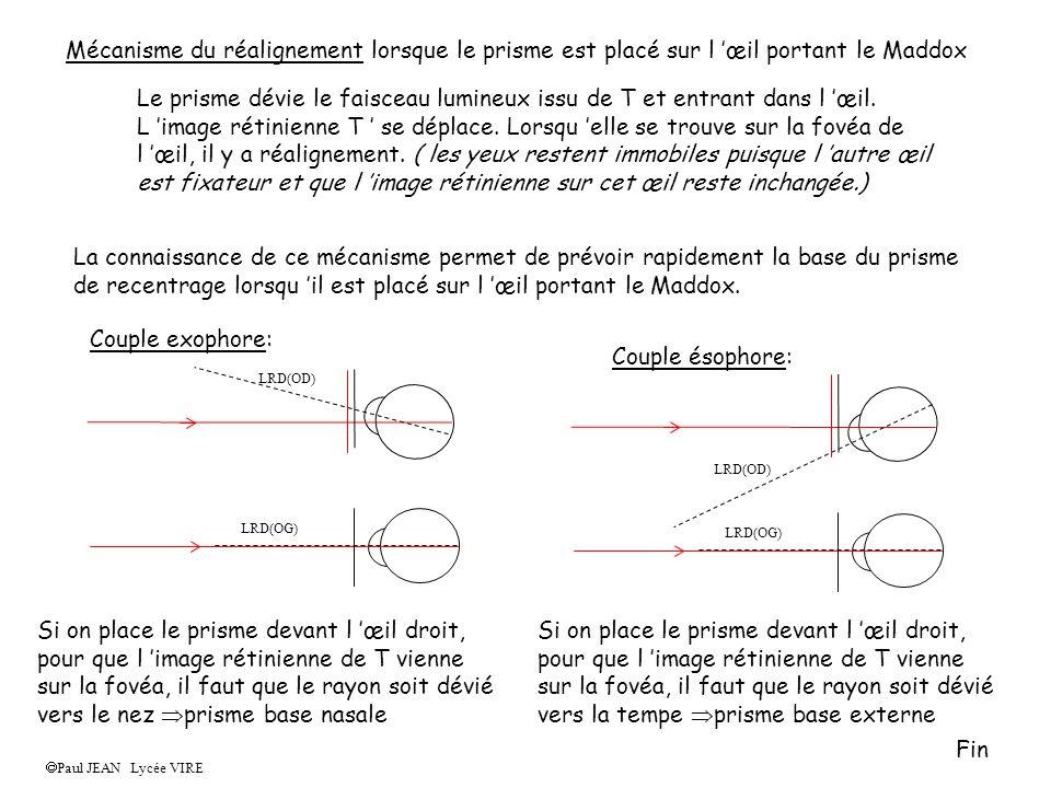 Paul JEAN Lycée VIRE Mécanisme du réalignement lorsque le prisme est placé sur l œil portant le Maddox Le prisme dévie le faisceau lumineux issu de T et entrant dans l œil.