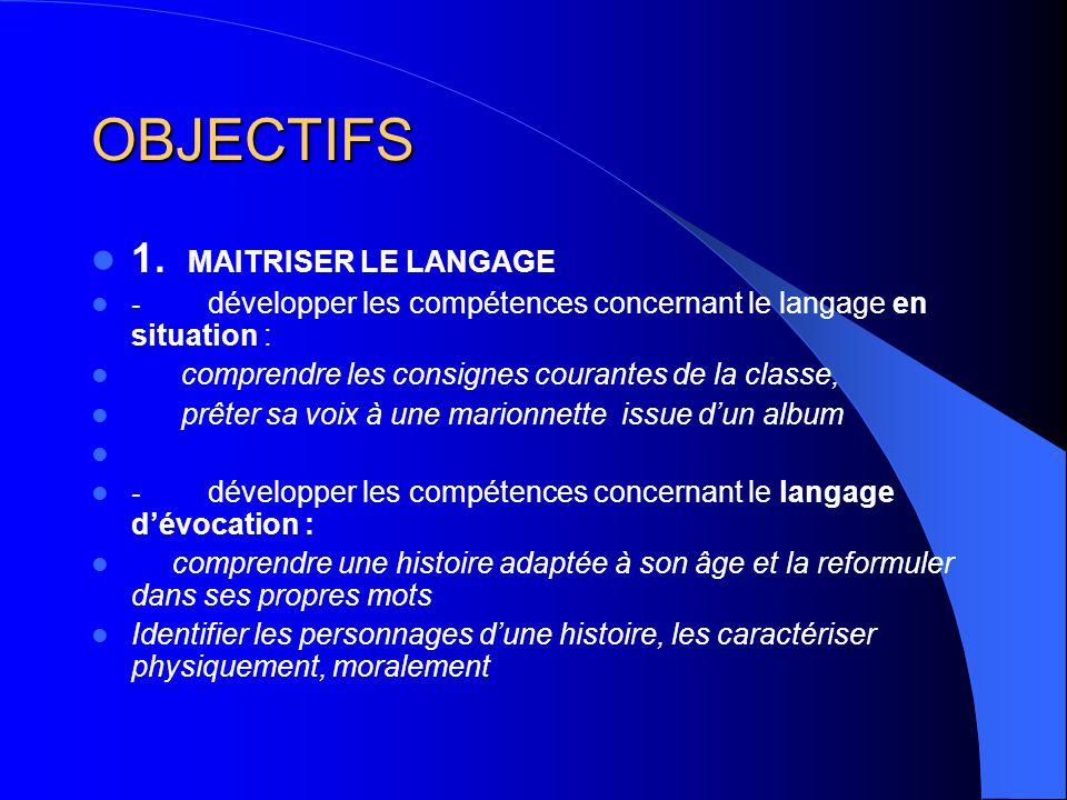 Le jeu littéraire à l école maternelle Thème:COLLECTIONS 2003/2004