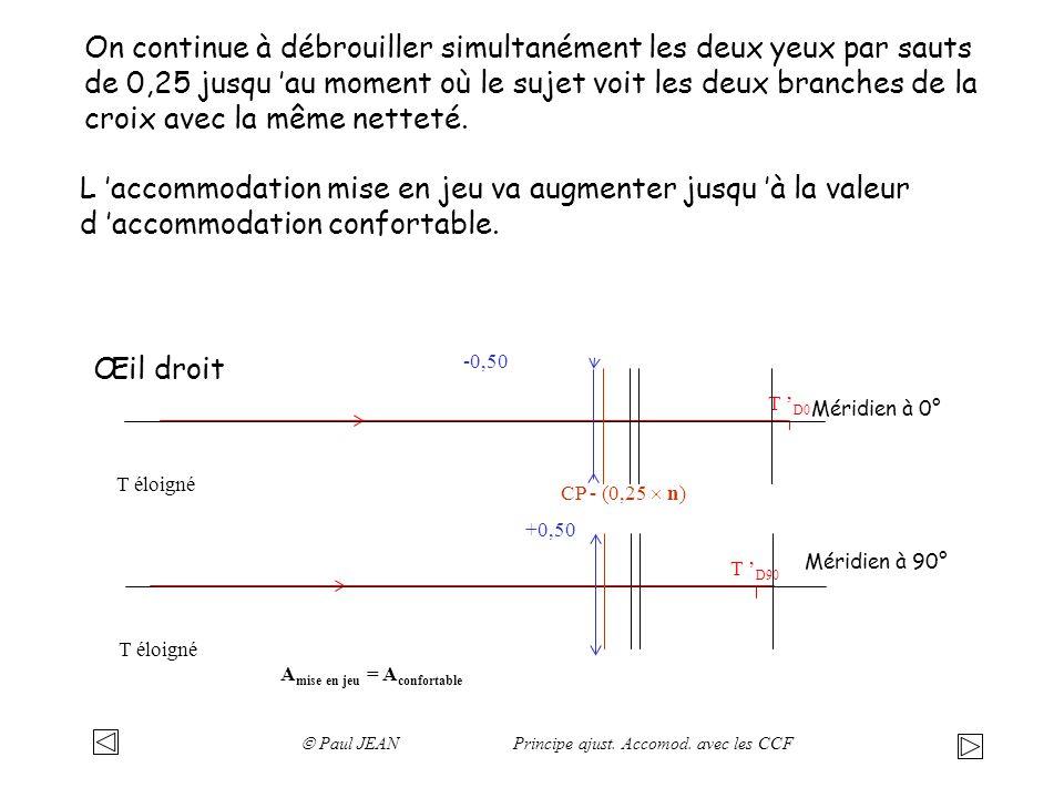 T D0 T D90 On continue à débrouiller simultanément les deux yeux par sauts de 0,25 jusqu au moment où le sujet voit les deux branches de la croix avec la même netteté.