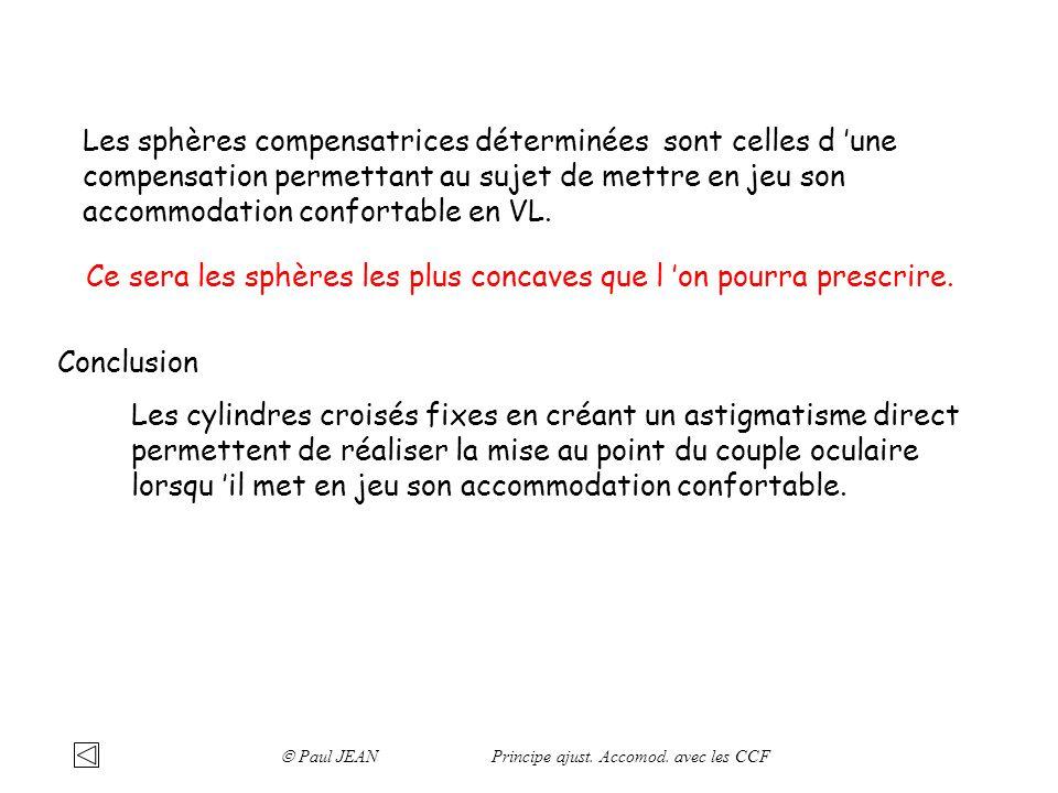 Les sphères compensatrices déterminées sont celles d une compensation permettant au sujet de mettre en jeu son accommodation confortable en VL. Ce ser