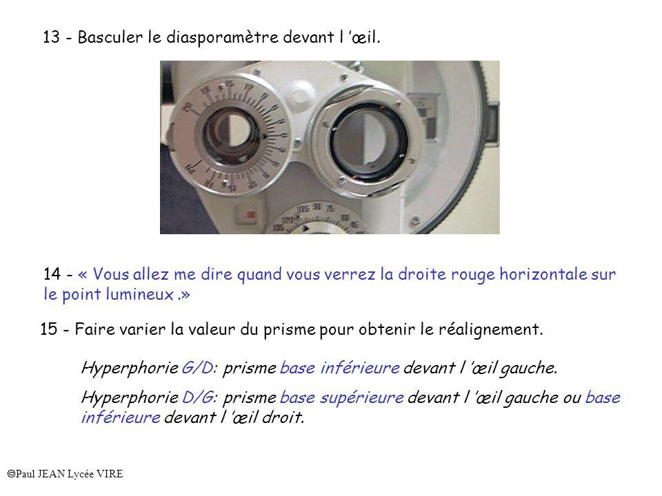 Paul JEAN Lycée VIRE 13 - Basculer le diasporamètre devant l œil. 14 - « Vous allez me dire quand vous verrez la droite rouge horizontale sur le point