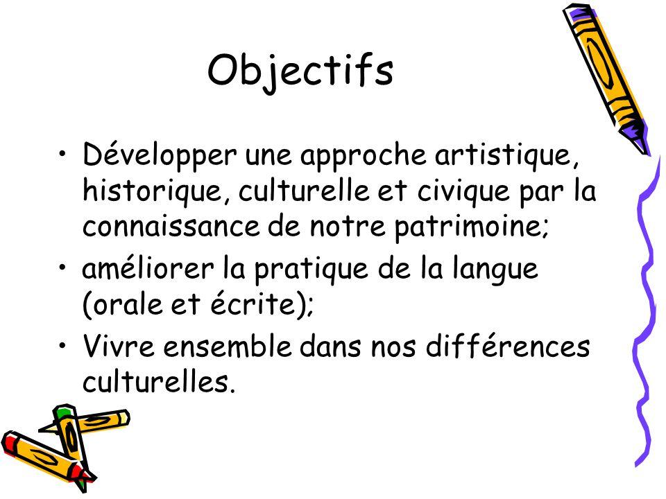 Objectifs Développer une approche artistique, historique, culturelle et civique par la connaissance de notre patrimoine; améliorer la pratique de la l