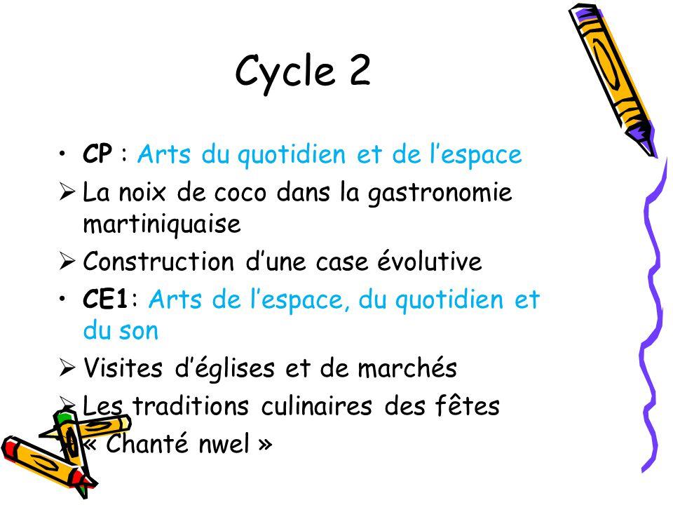 Cycle 2 CP : Arts du quotidien et de lespace La noix de coco dans la gastronomie martiniquaise Construction dune case évolutive CE1: Arts de lespace,