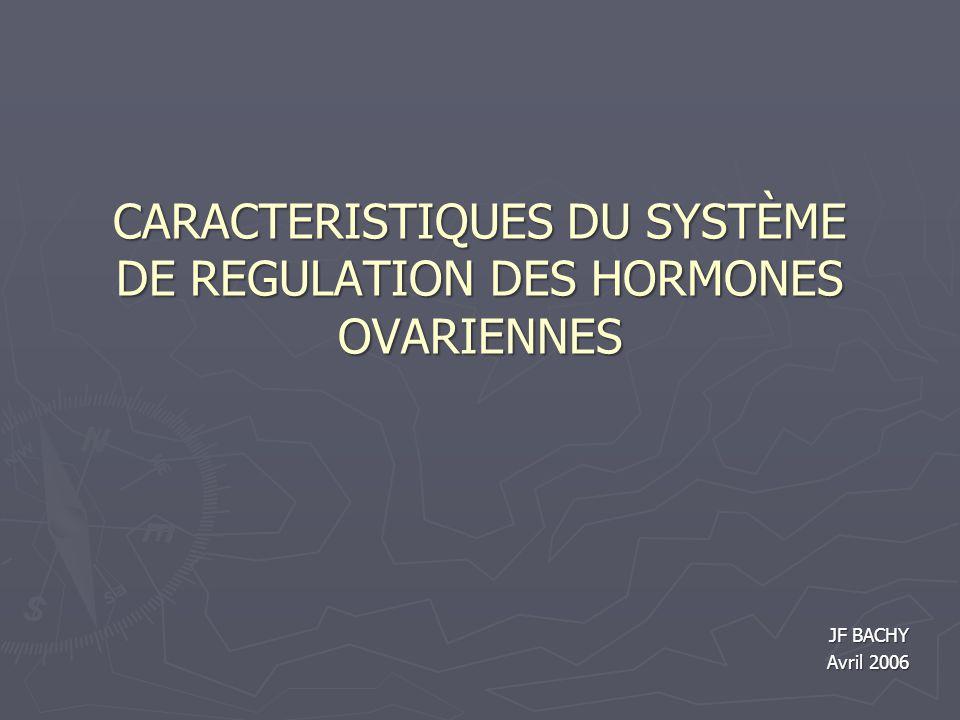 La rétroaction exercée par les hormones ovariennes sur le complexe HP-HT Durant la phase folliculaire et jusquau 12 ème jour, le taux dœstrogènes est bas, et il inhibe la sécrétion de LH et FSH; Après lovulation, le taux dœstrogènes redevient faible, alors que celui de progestérone augmente; ces 2 hormones exercent un rétrocontrôle négatif sur la sécrétion de LH et FSH; Au 12 ème jour du cycle, on observe un pic dœstrogènes, à ce moment le rétrocontrôle sinverse et devient positif.