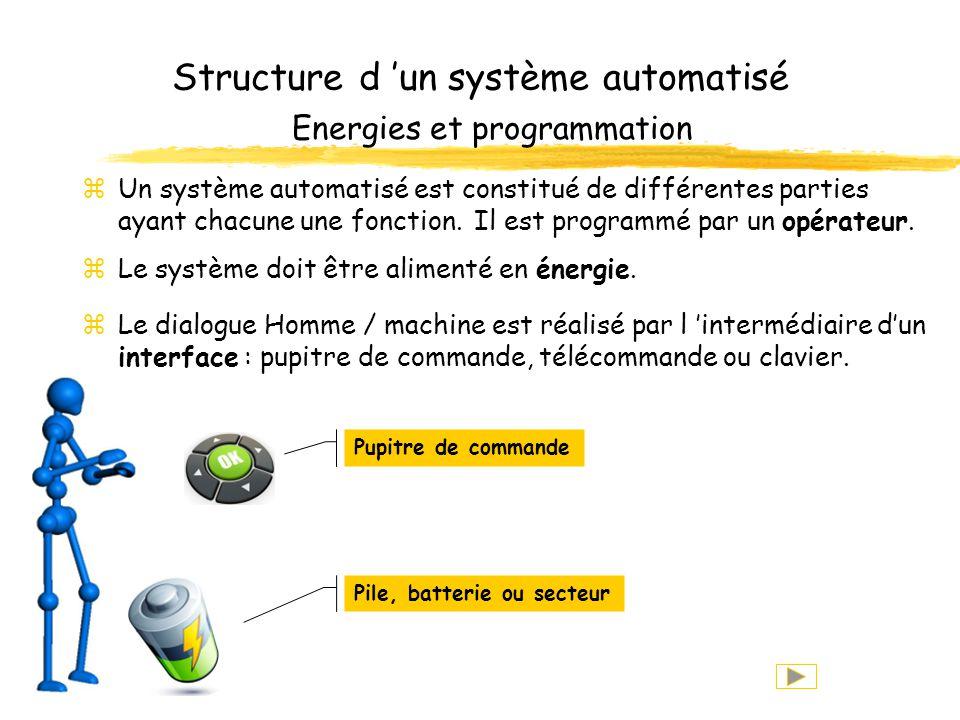 Structure d un système automatisé Energies et programmation zUn système automatisé est constitué de différentes parties ayant chacune une fonction.