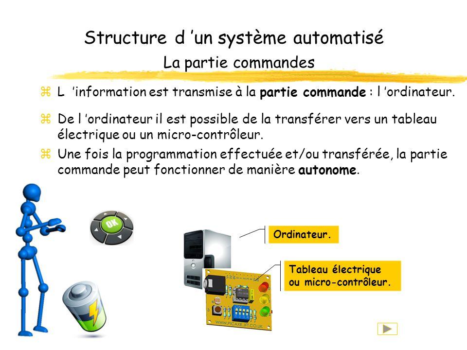 Structure d un système automatisé La partie commandes zL information est transmise à la partie commande : l ordinateur.