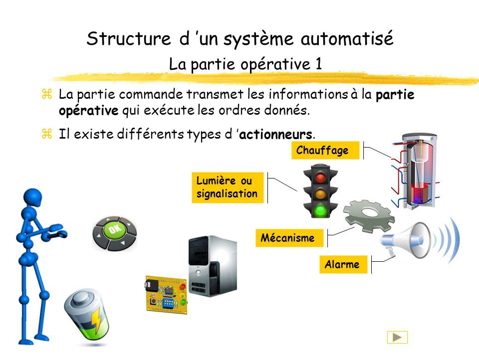 Structure d un système automatisé La partie opérative 1 zLa partie commande transmet les informations à la partie opérative qui exécute les ordres donnés.