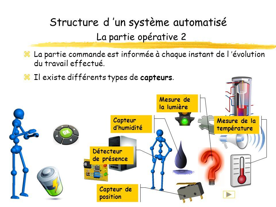 Structure d un système automatisé La partie opérative 2 zLa partie commande est informée à chaque instant de l évolution du travail effectué.