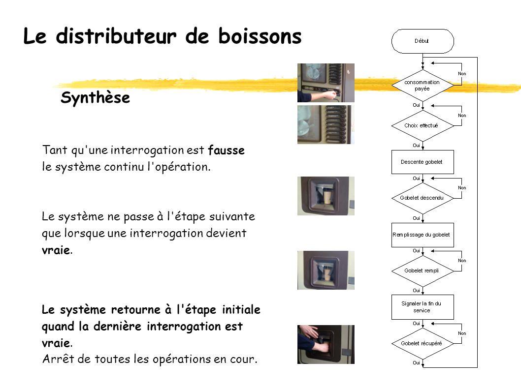Le distributeur de boissons La machine détecte labsence de gobelet Réinitialisation du système Capteur