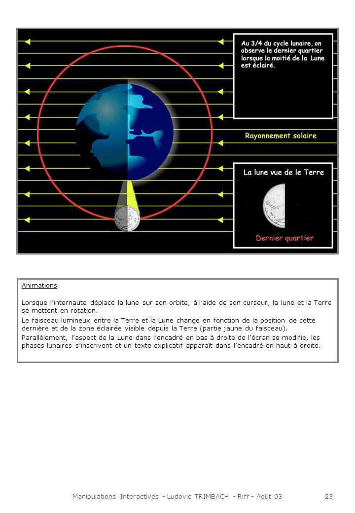Manipulations Interactives - Ludovic TRIMBACH - Riff - Août 0323 Animations Lorsque linternaute déplace la lune sur son orbite, à laide de son curseur, la lune et la Terre se mettent en rotation.