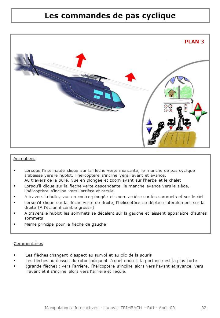 Manipulations Interactives - Ludovic TRIMBACH - Riff - Août 0332 Animations Lorsque linternaute clique sur la flèche verte montante, le manche de pas cyclique sabaisse vers le hublot, lhélicoptère sincline vers lavant et avance.