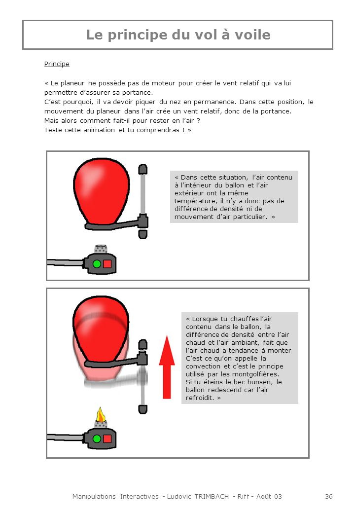 Manipulations Interactives - Ludovic TRIMBACH - Riff - Août 0336 Principe « Le planeur ne possède pas de moteur pour créer le vent relatif qui va lui permettre dassurer sa portance.