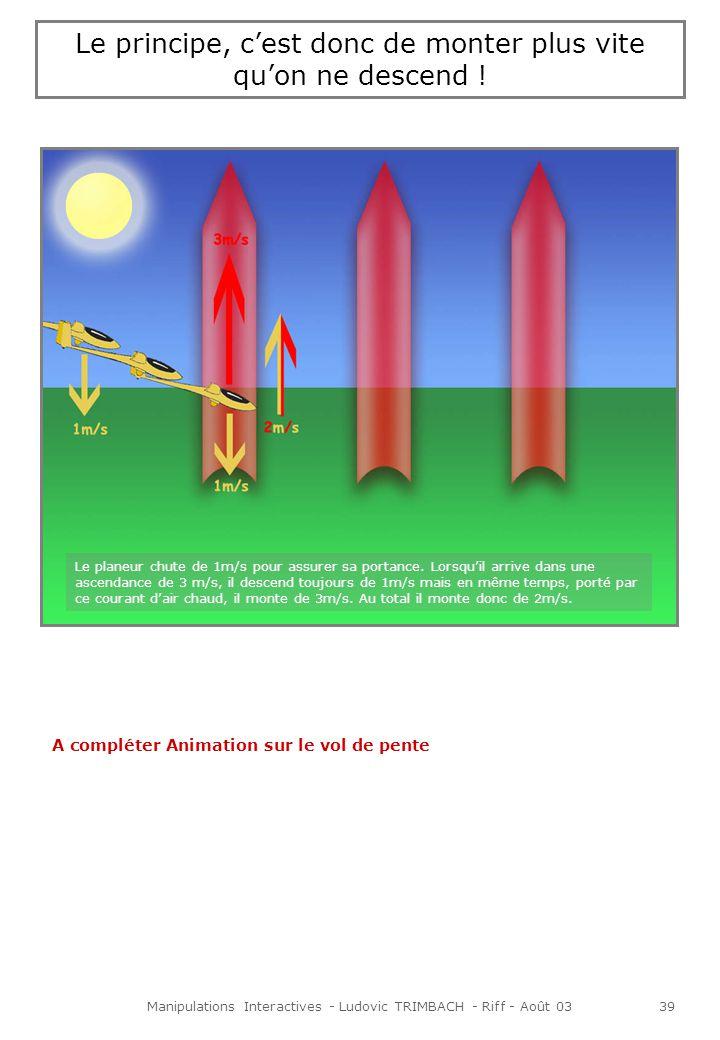 Manipulations Interactives - Ludovic TRIMBACH - Riff - Août 0339 Le principe, cest donc de monter plus vite quon ne descend .