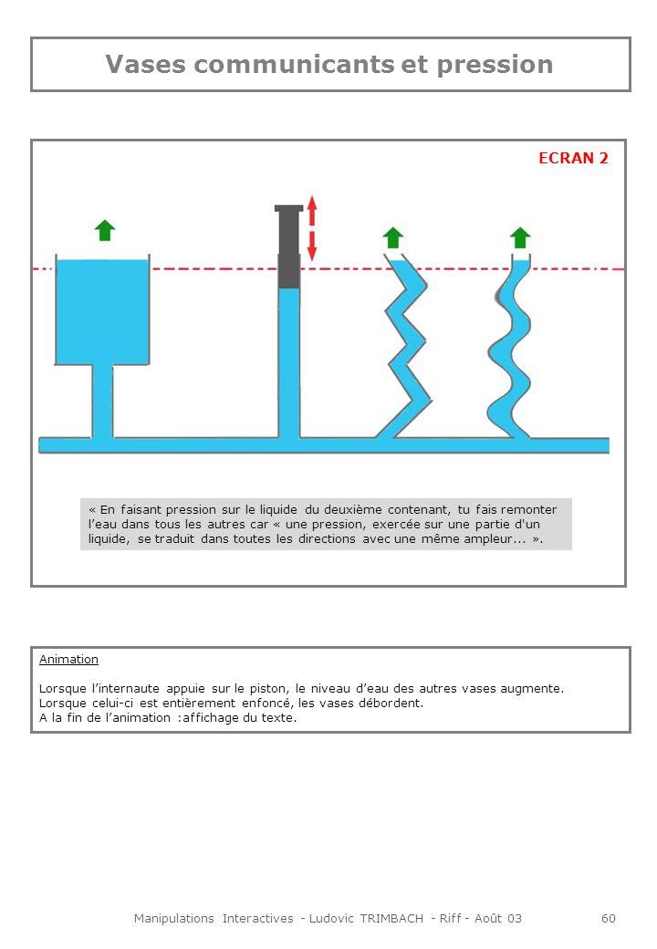 Manipulations Interactives - Ludovic TRIMBACH - Riff - Août 0360 ECRAN 2 « En faisant pression sur le liquide du deuxième contenant, tu fais remonter leau dans tous les autres car « une pression, exercée sur une partie d un liquide, se traduit dans toutes les directions avec une même ampleur...