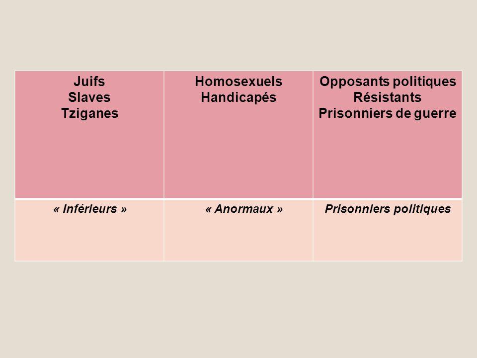 Juifs Slaves Tziganes Homosexuels Handicapés Opposants politiques Résistants Prisonniers de guerre « Inférieurs » « Anormaux » Prisonniers politiques