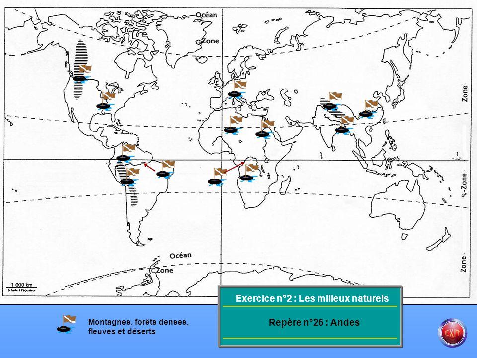 Exercice n°2 : Les milieux naturels Repère n°25 : Congo Montagnes, forêts denses, fleuves et déserts