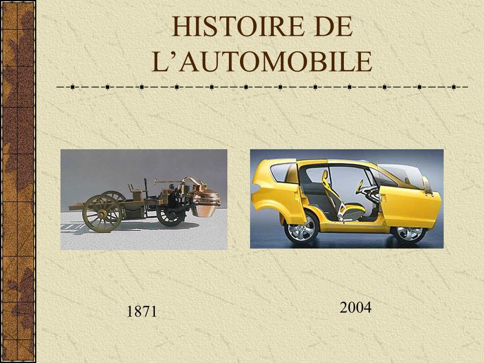 HISTOIRE DE LAUTOMOBILE 1871 2004