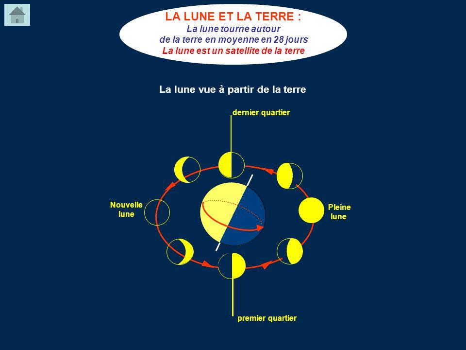 LA LUNE ET LA TERRE : La lune tourne autour de la terre en moyenne en 28 jours La lune est un satellite de la terre premier quartier La lune vue à par