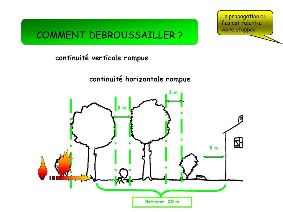 COMMENT DEBROUSSAILLER ? continuité verticale rompue continuité horizontale rompue 3 m Ratisser 20 m 3 m La propagation du feu est ralentie voire stop