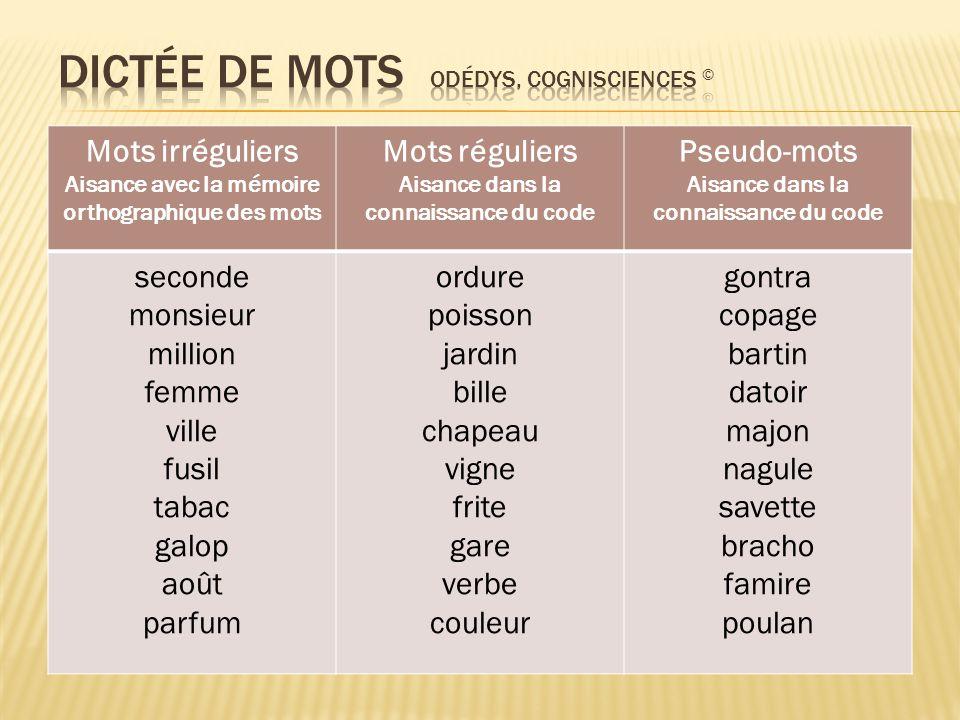 Mots irréguliers Aisance avec la mémoire orthographique des mots Mots réguliers Aisance dans la connaissance du code Pseudo-mots Aisance dans la conna